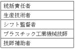 nakajima_3
